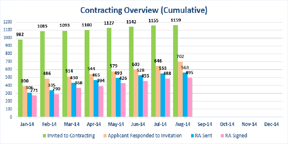 contracting-overview-960x480-15aug14-en