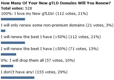 new-gtld-renewals