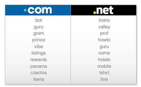 com-net-april-2016