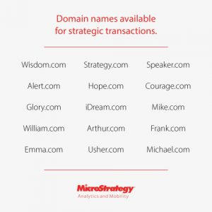 Voice.com microstrategy